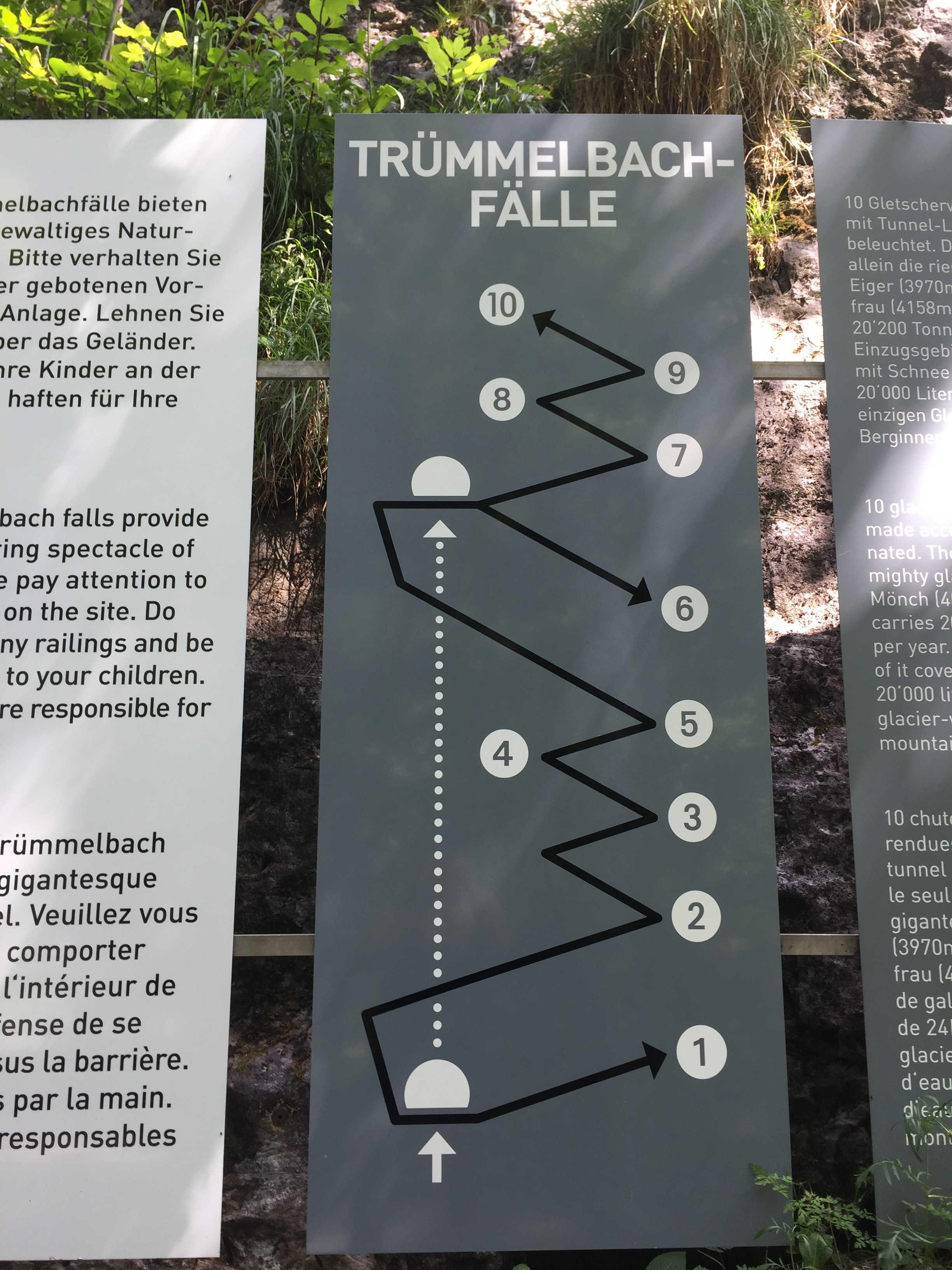 A map breakdown of Trummelbach Falls - you can see the numbers corresponding to different 'levels' as you go up or down the side of the mountain next to the waterfall